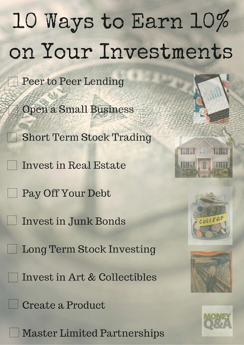 Earn A 10% Rate Of Return On Your Investments
