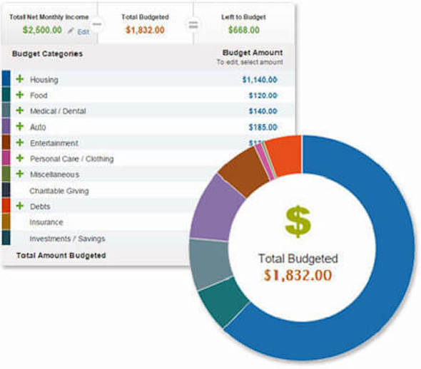 The Best Way to Budget - USAA Budgeting Tool