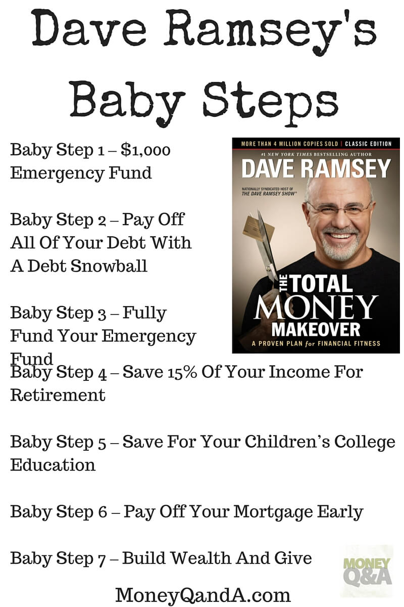 Dave Ramsey's Total Money Makeover Baby Steps
