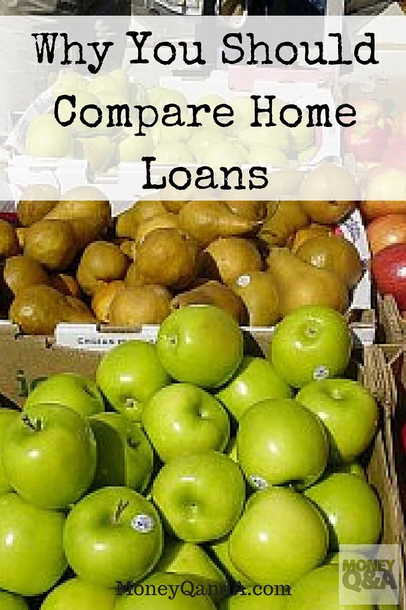 Compare Home Loans Between Several Mortgage Lenders