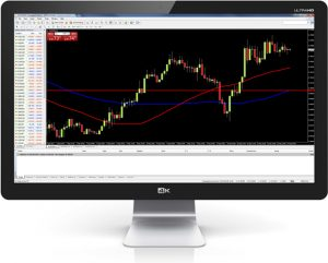 Trading with Royal Capital Pro and MetaTrader4