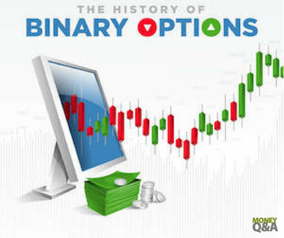 Bizmove binary options information center