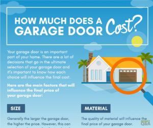 How Much Does a New Garage Door Cost?