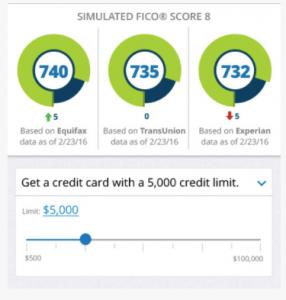 myfico 3 bureau credit monitoring