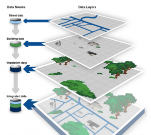 How Geographic Information Systems Spur Calculated Investment