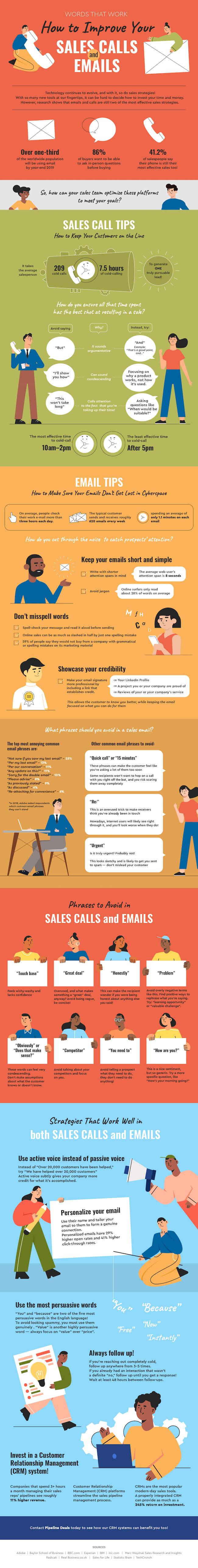 improve your side hustle