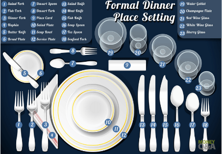 dinning place setting